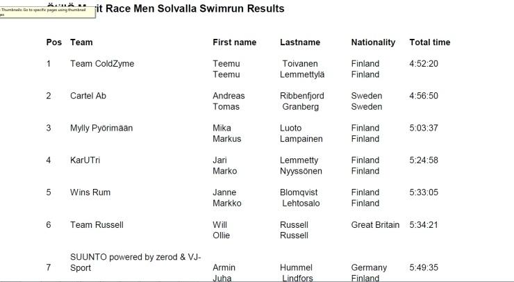 ötillö men results1