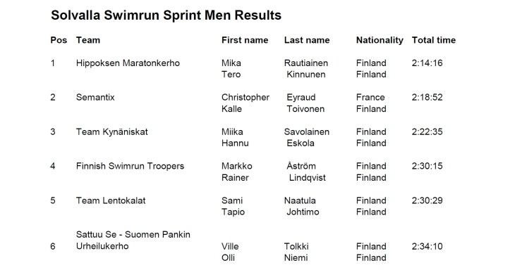 Sprint men 1