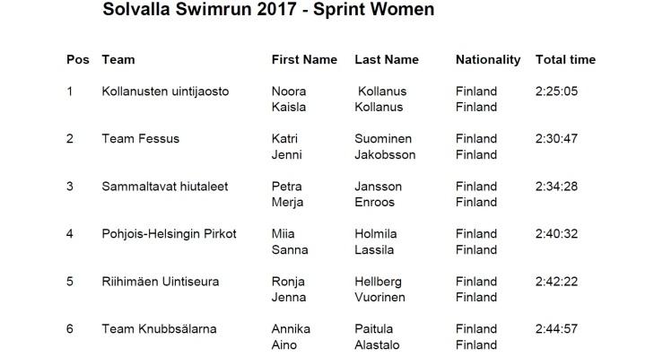 sprint women 1